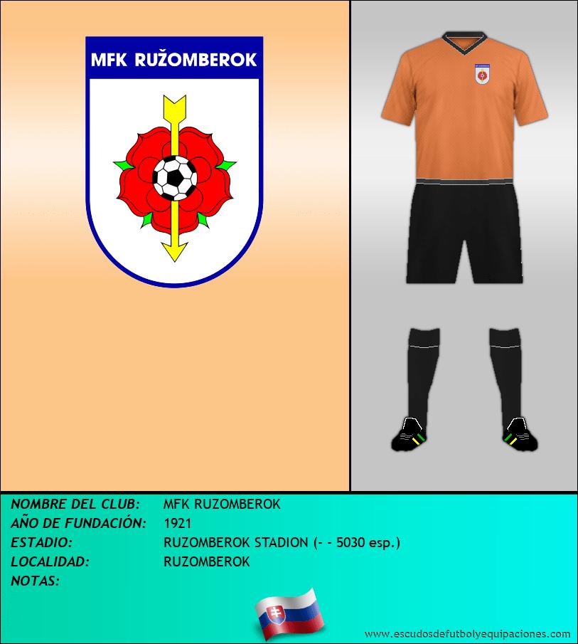 Escudo de MFK RUZOMBEROK