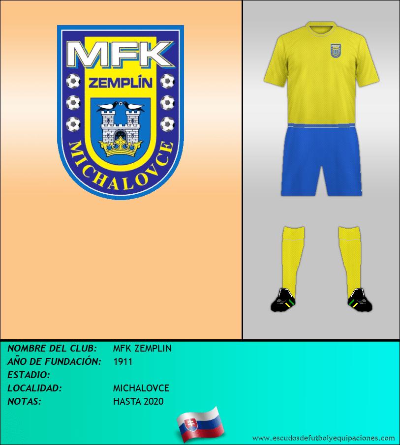 Escudo de MFK ZEMPLIN
