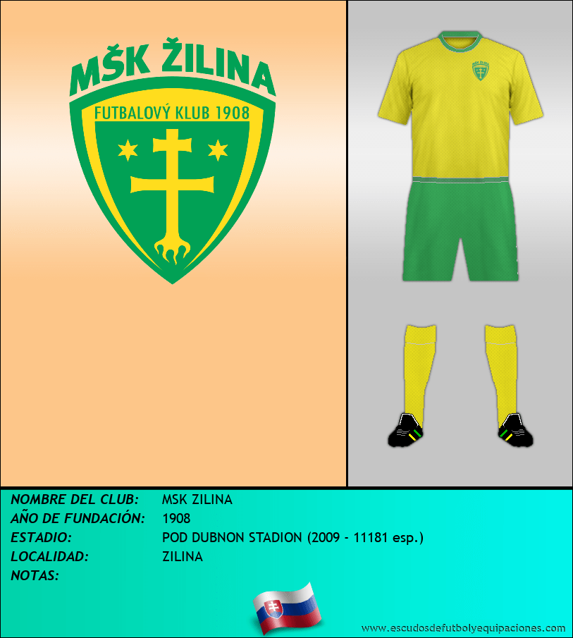 Escudo de MSK ZILINA