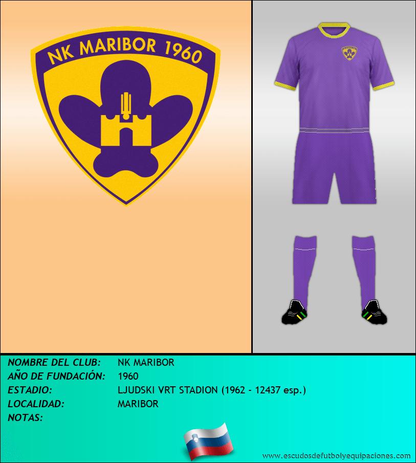 Escudo de NK MARIBOR