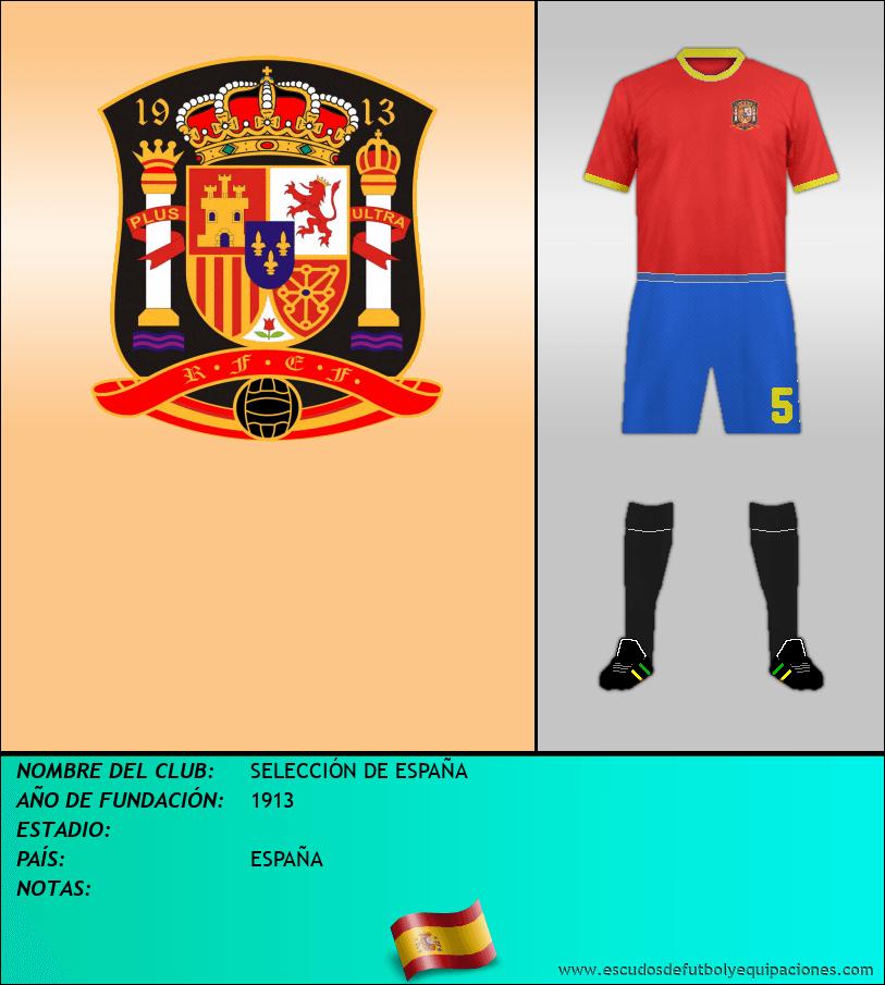 Escudo de SELECCIÓN DE ESPAÑA