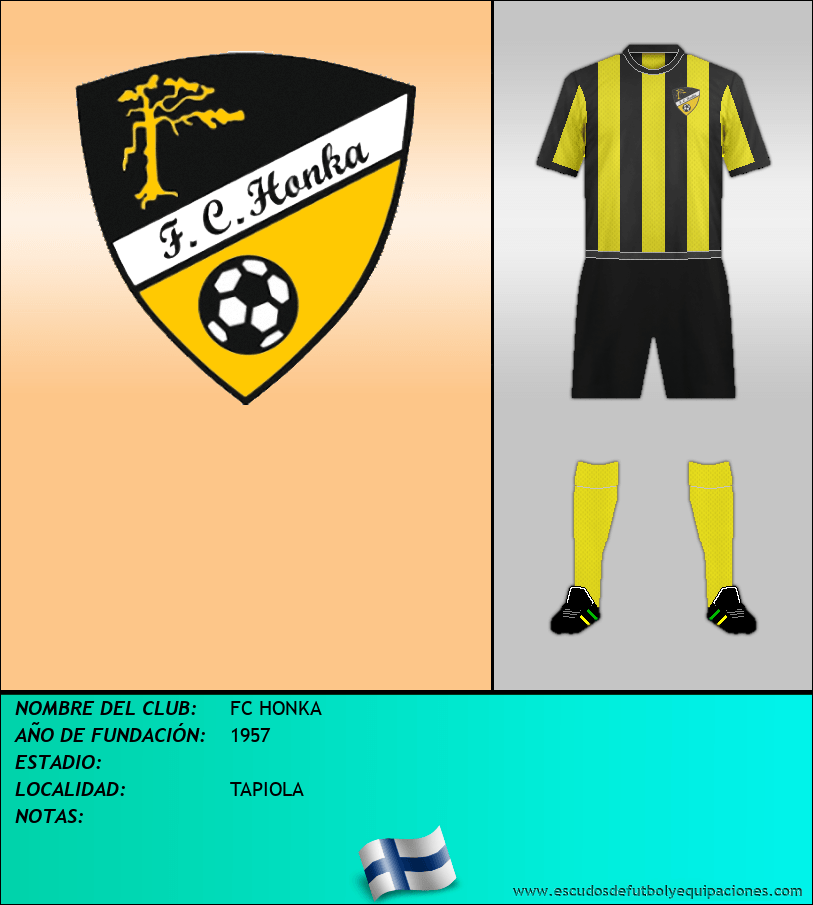 Escudo de FC HONKA