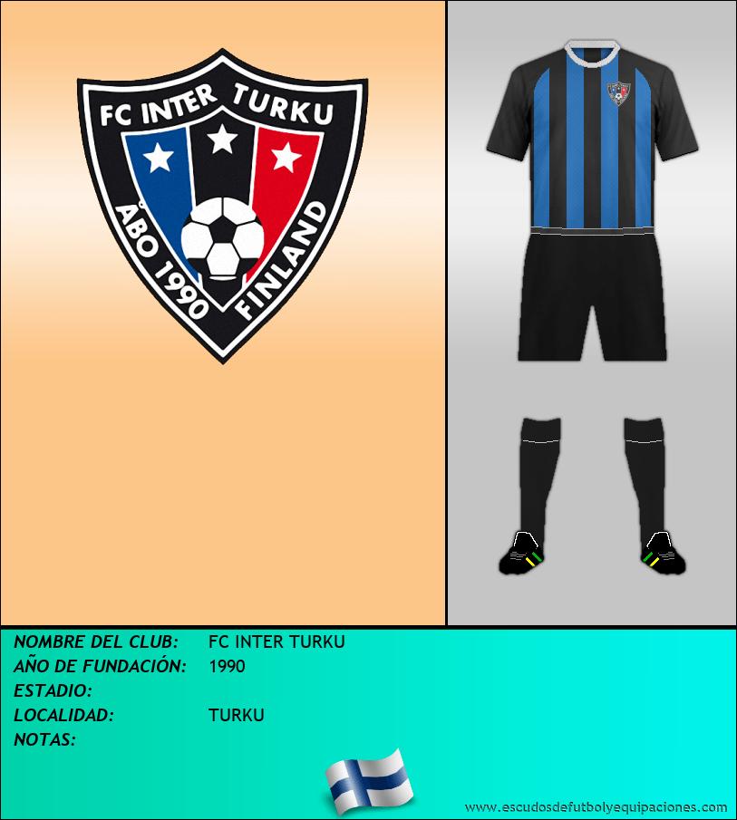 Escudo de FC INTER TURKU
