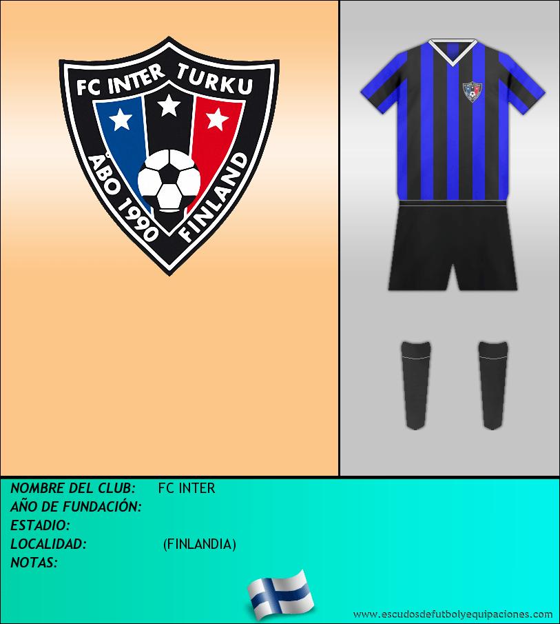Escudo de FC INTER