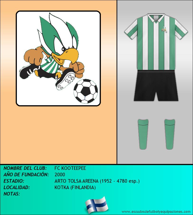 Escudo de FC KOOTEEPEE
