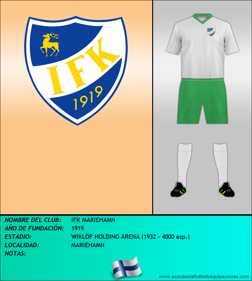 Escudo de IFK MARIEHAMN