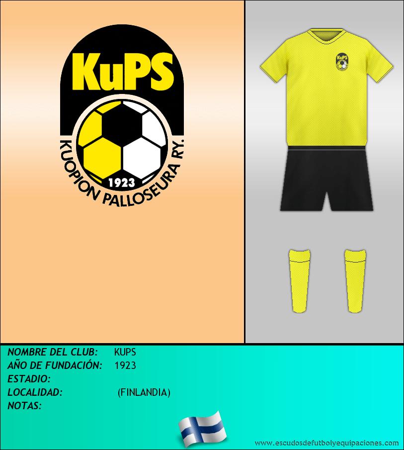 Escudo de KUPS