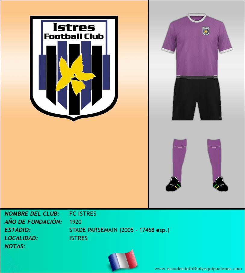Escudo de FC ISTRES