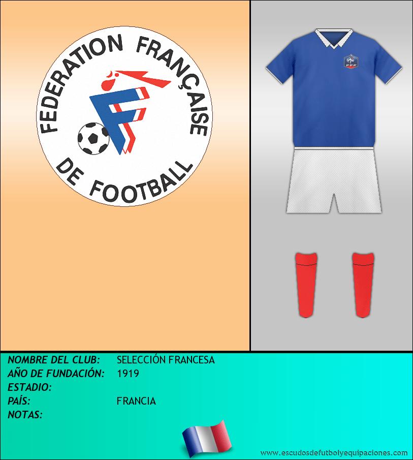 Escudo de SELECCIÓN FRANCESA