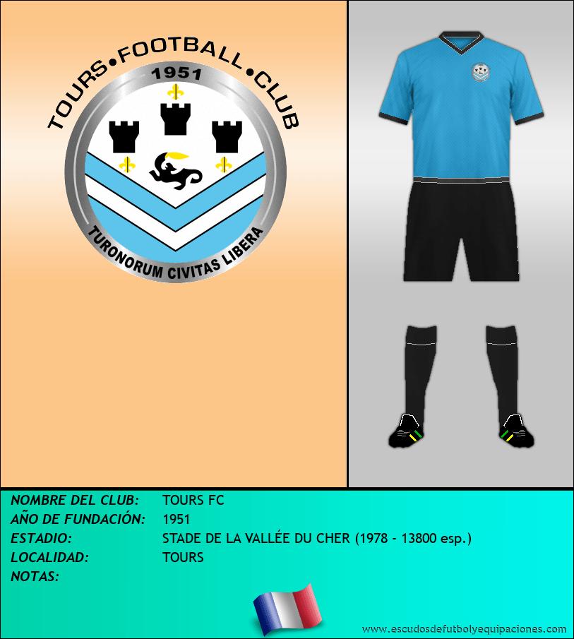 Escudo de TOURS FC