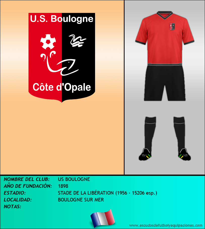 Escudo de US BOULOGNE