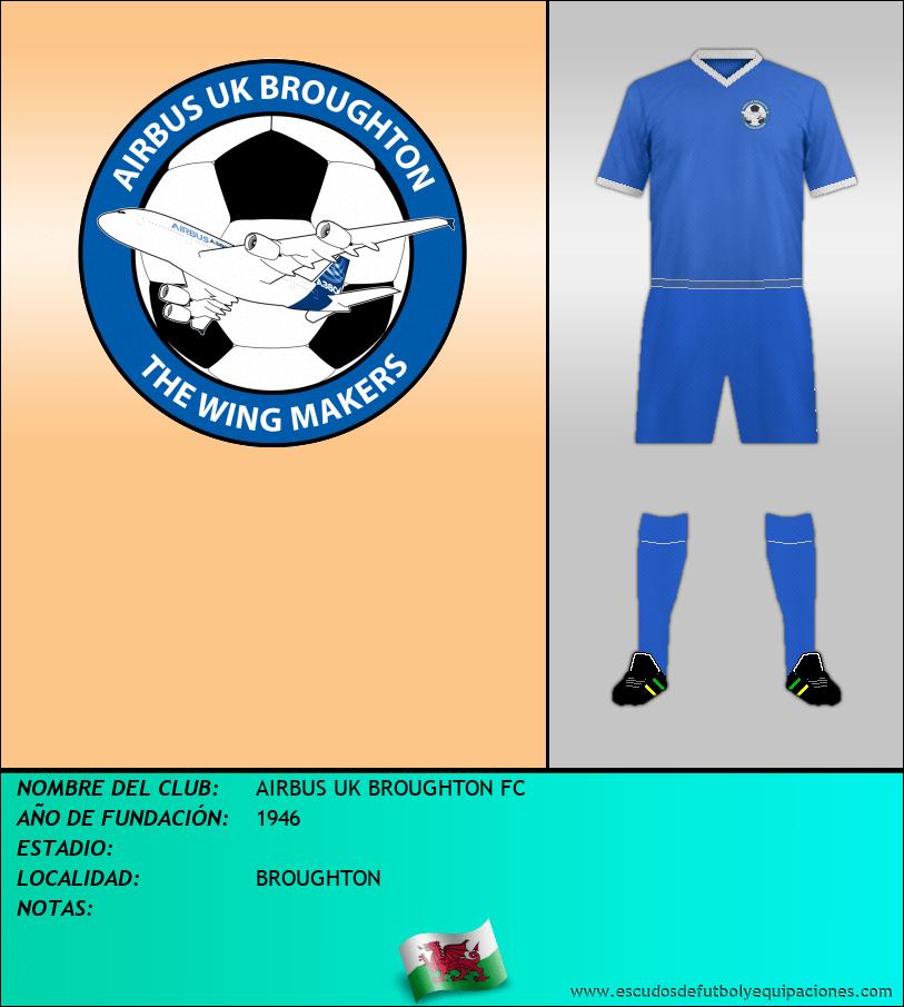 Escudo de AIRBUS UK BROUGHTON FC