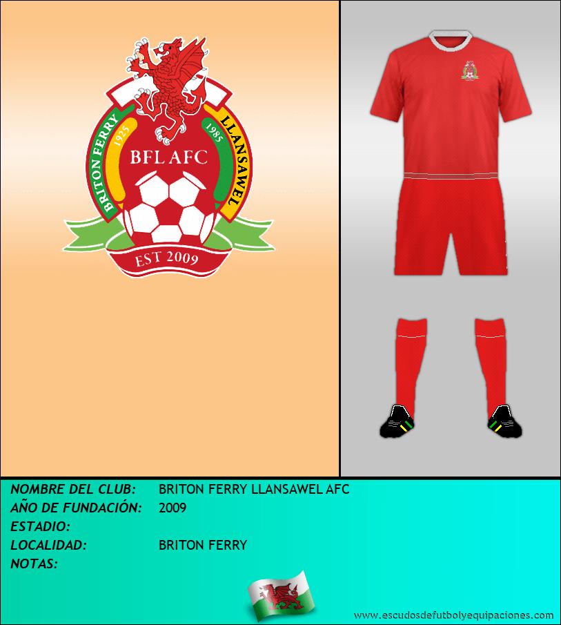 Escudo de BRITON FERRY LLANSAWEL AFC