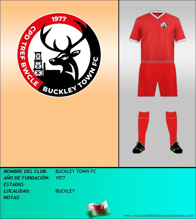 Escudo de BUCKLEY TOWN FC