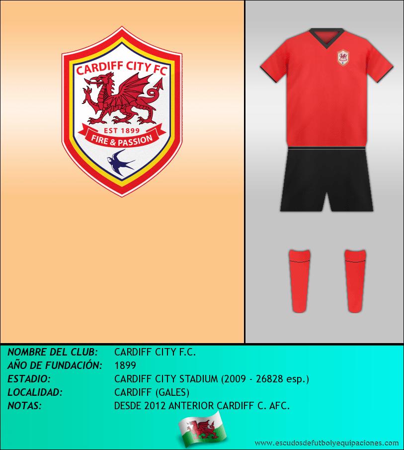 Escudo de CARDIFF CITY F.C.
