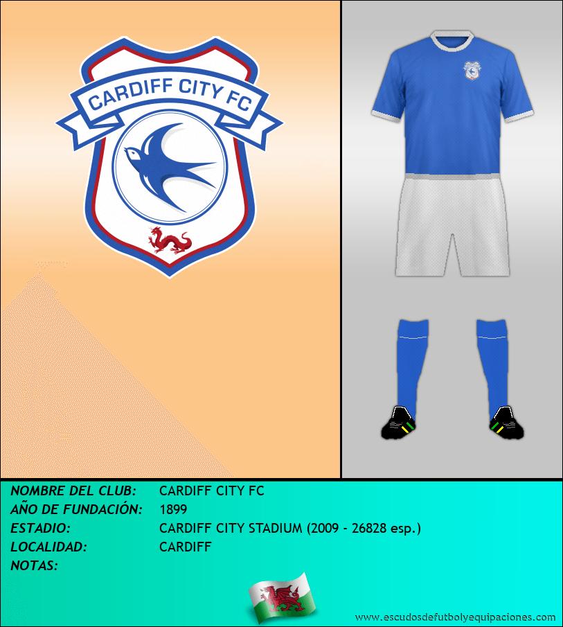Escudo de CARDIFF CITY FC
