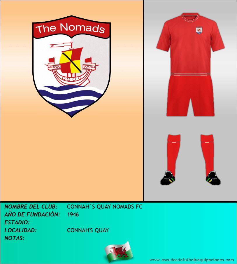 Escudo de CONNAH´S QUAY NOMADS FC