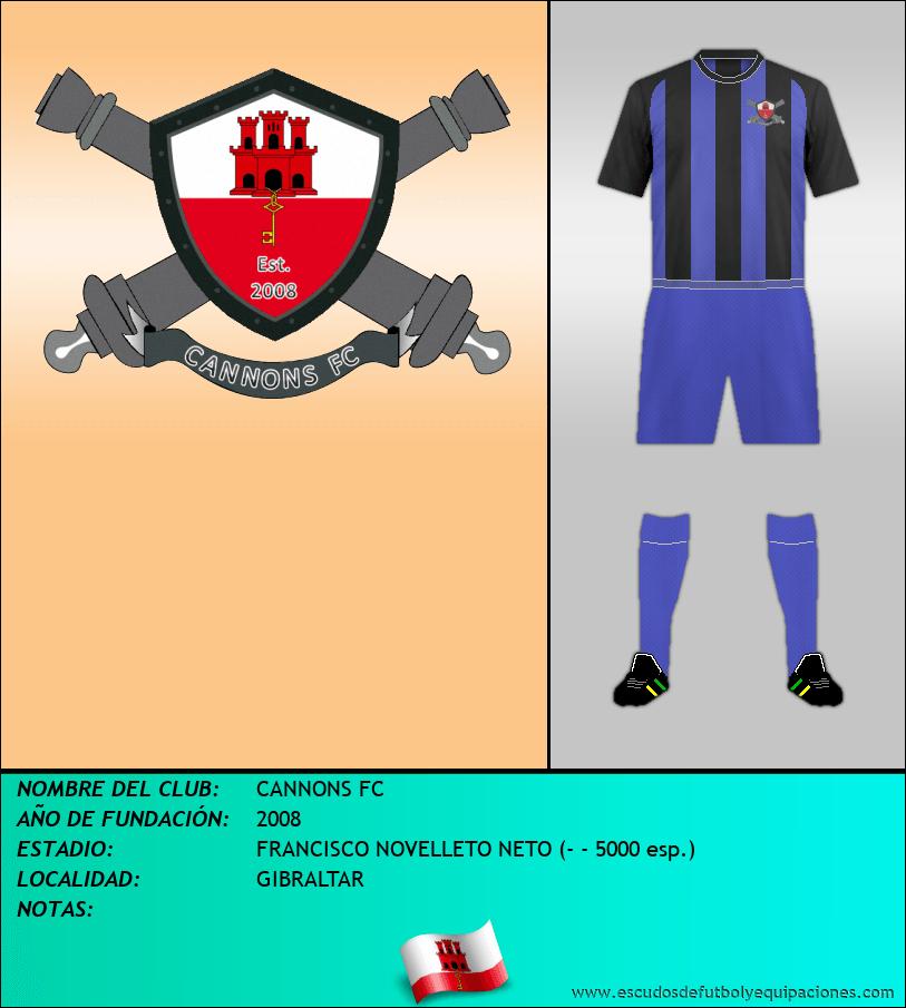 Escudo de CANNONS FC