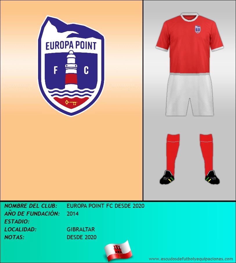 Escudo de EUROPA POINT FC DESDE 2020