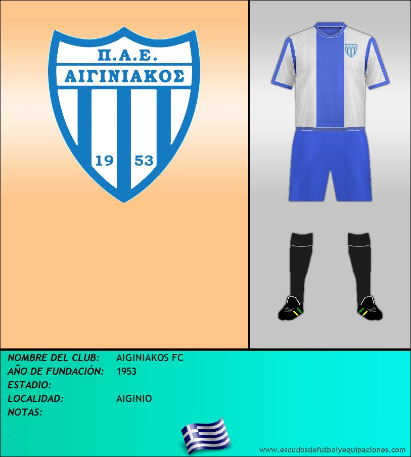 Escudo de AIGINIAKOS FC