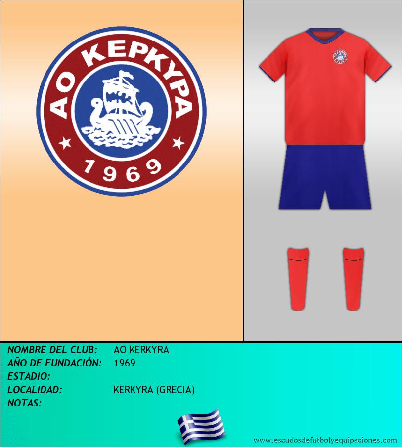 Escudo de AO KERKYRA