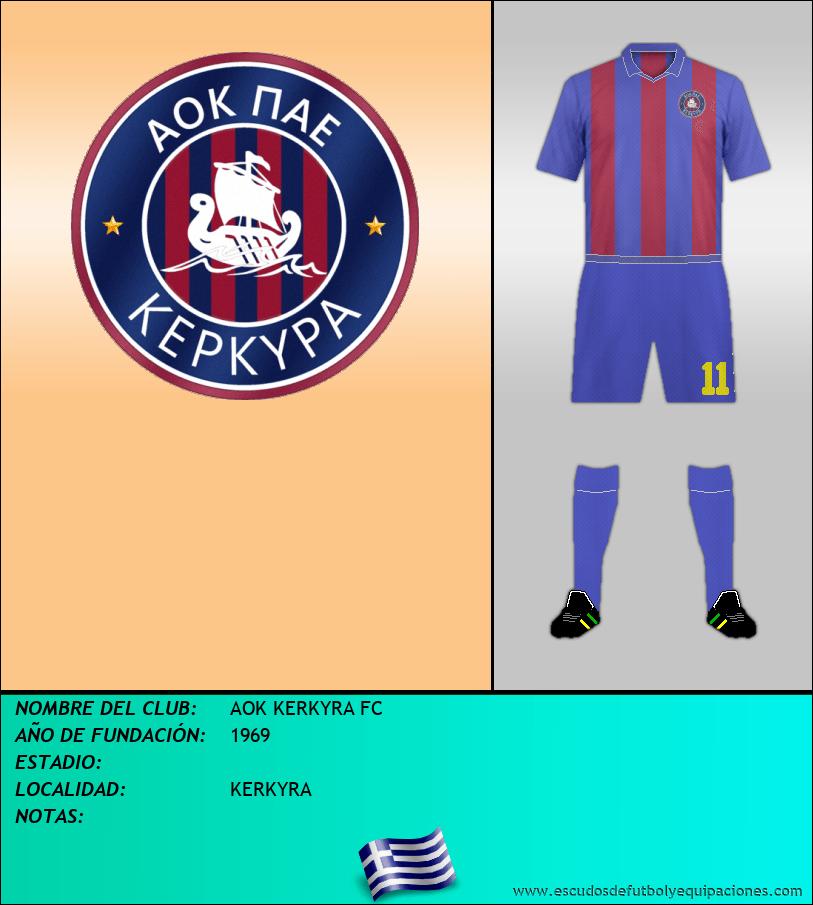 Escudo de AOK KERKYRA FC
