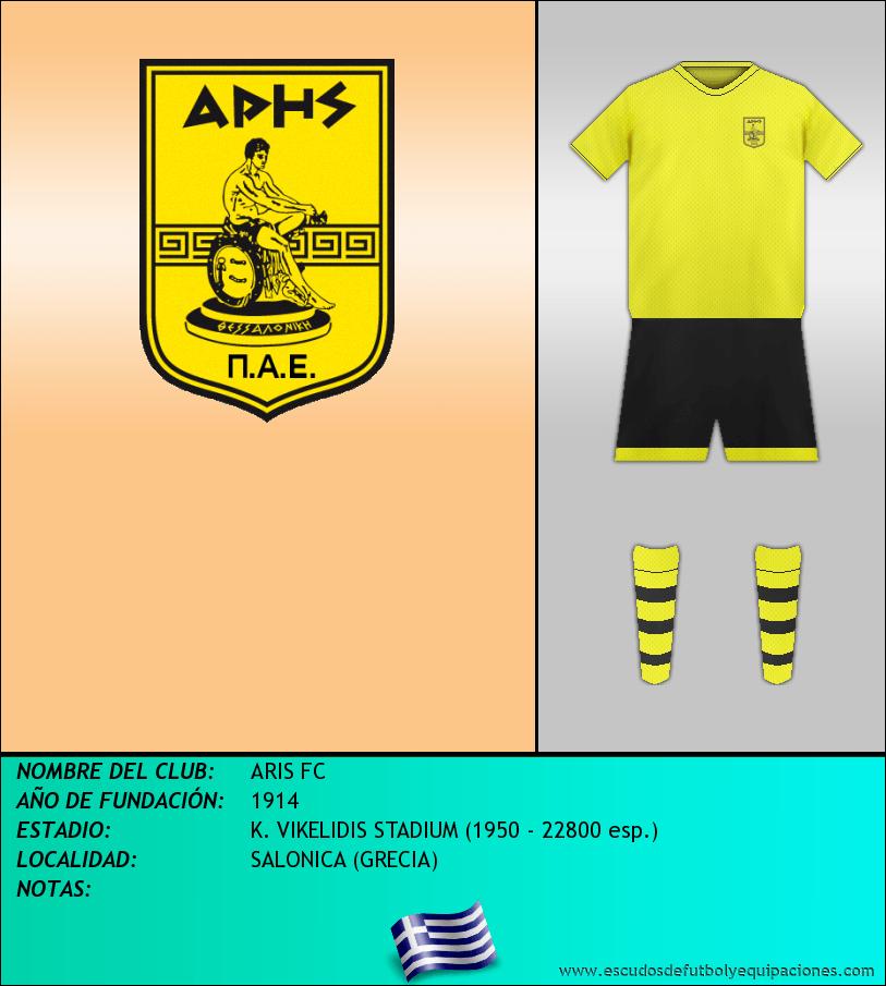 Escudo de ARIS FC