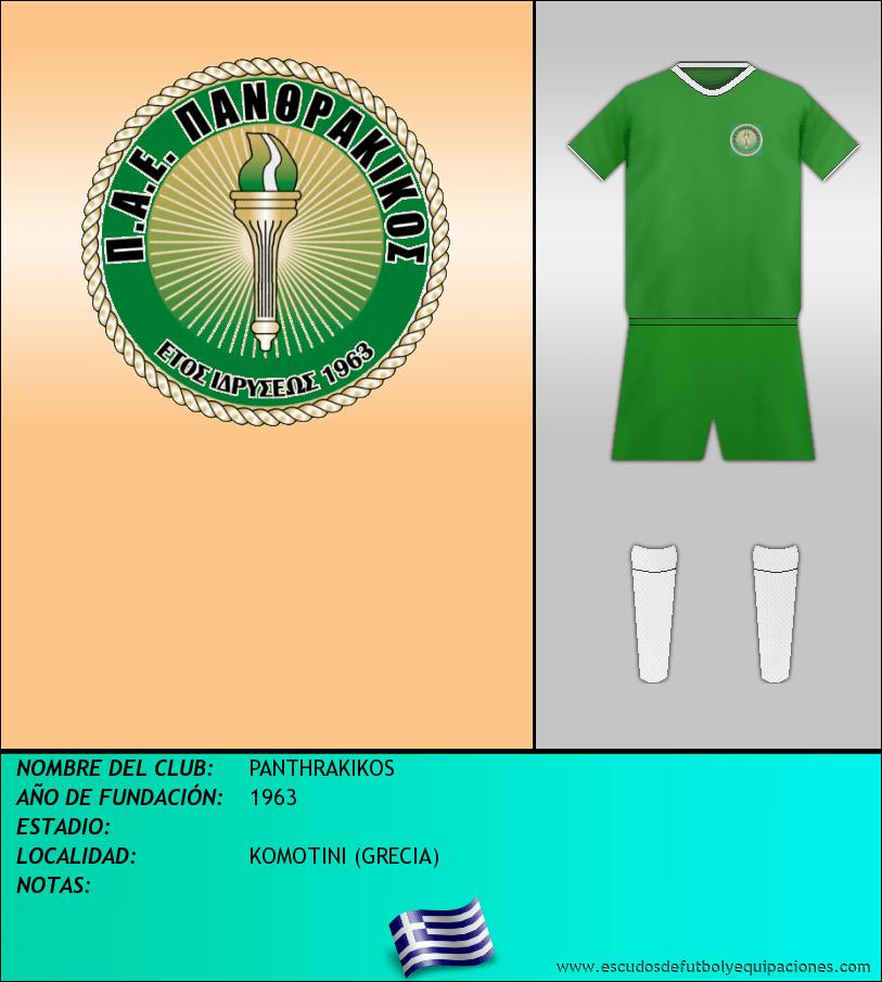 Escudo de PANTHRAKIKOS