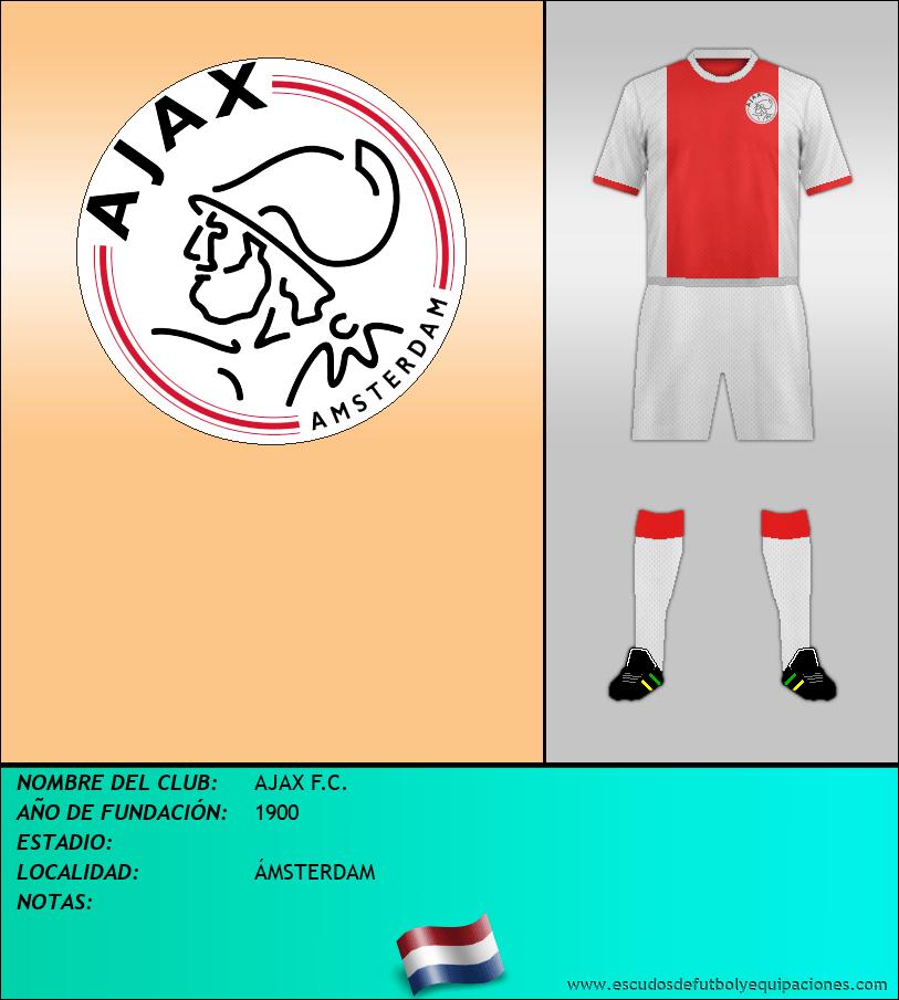 Escudo de AJAX F.C.