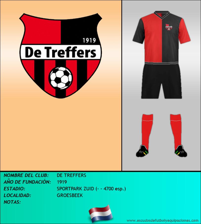 Escudo de DE TREFFERS