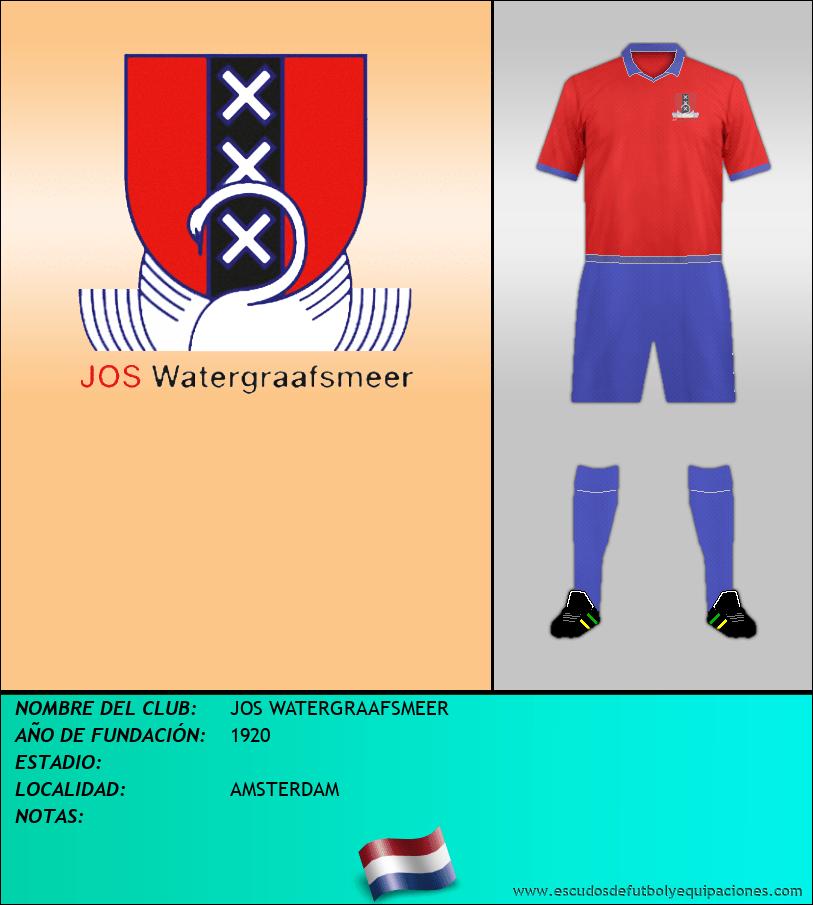 Escudo de JOS WATERGRAAFSMEER