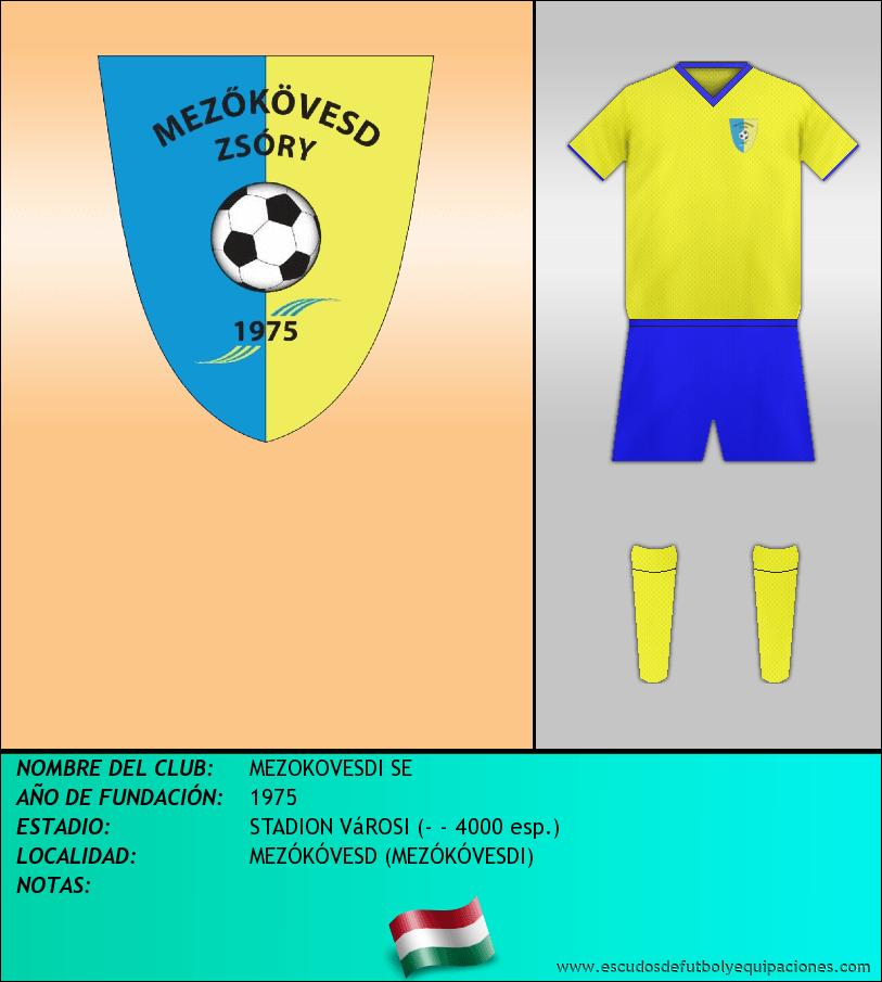 Escudo de MEZOKOVESDI SE
