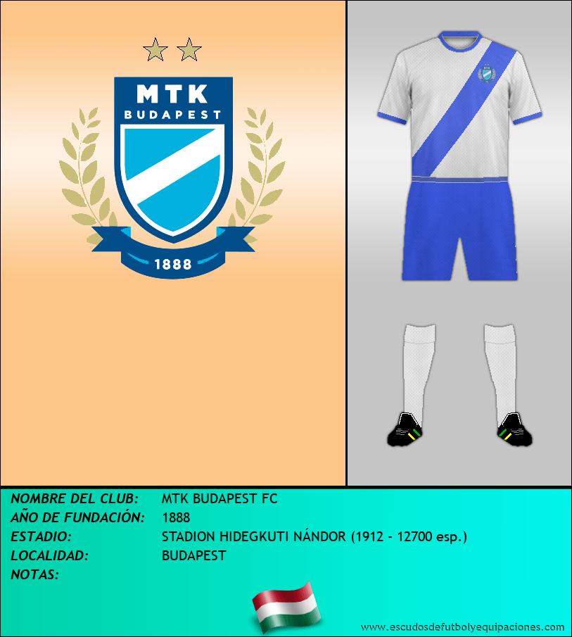Escudo de MTK BUDAPEST FC