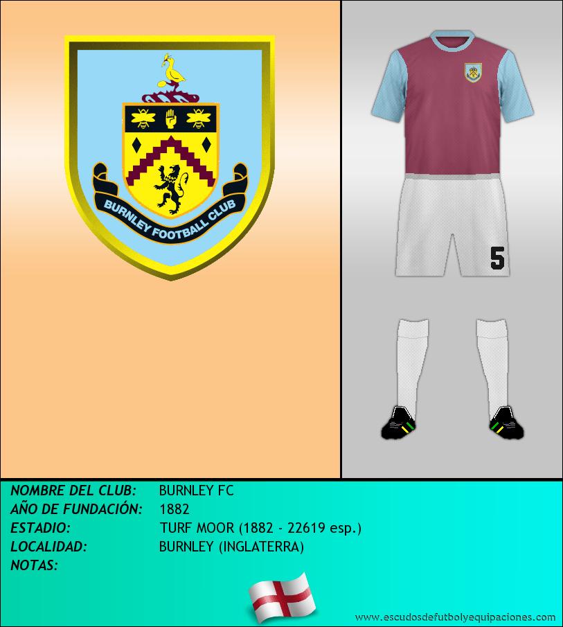 Escudo de BURNLEY FC