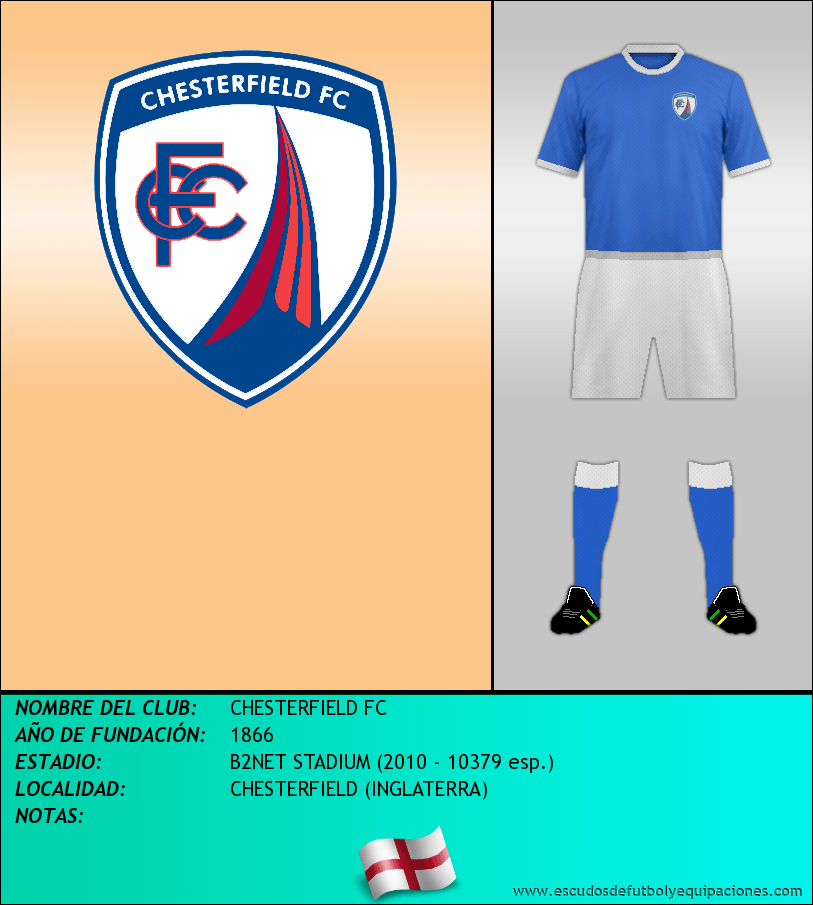 Escudo de CHESTERFIELD FC