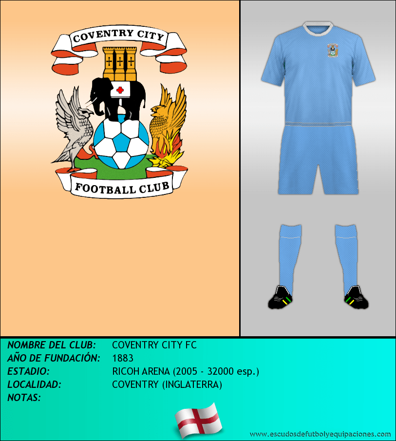 Escudo de COVENTRY CITY FC