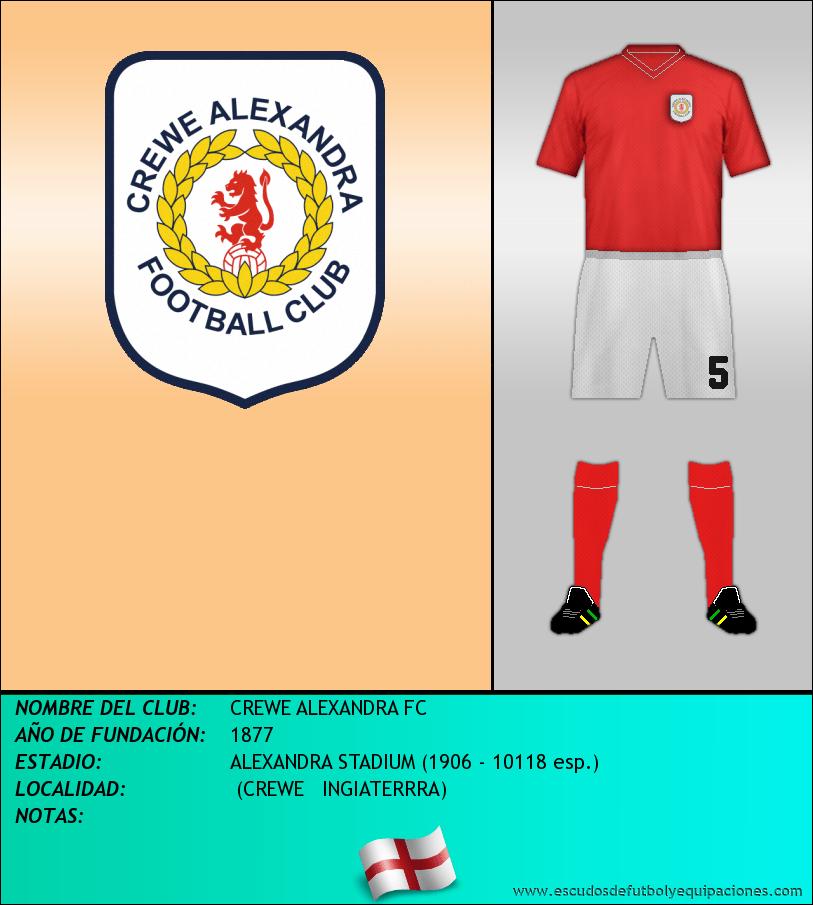 Escudo de CREWE ALEXANDRA FC