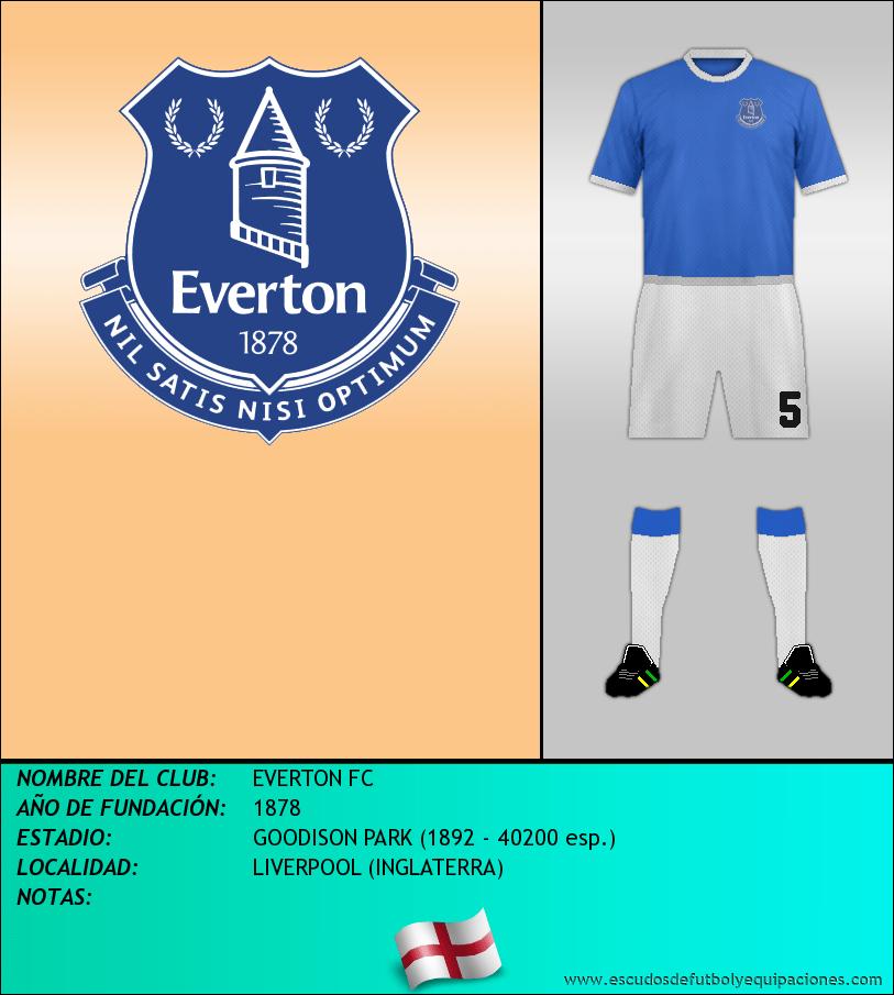 Escudo de EVERTON FC