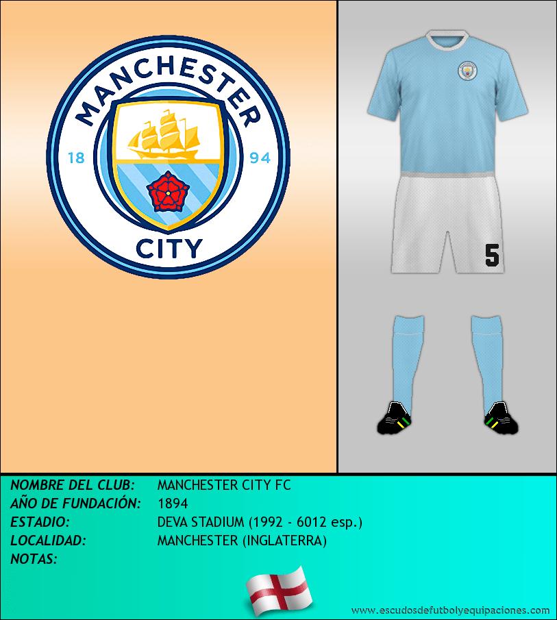 Escudo de MANCHESTER CITY FC
