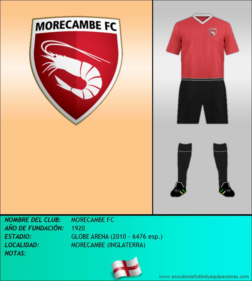 Escudo de MORECAMBE FC