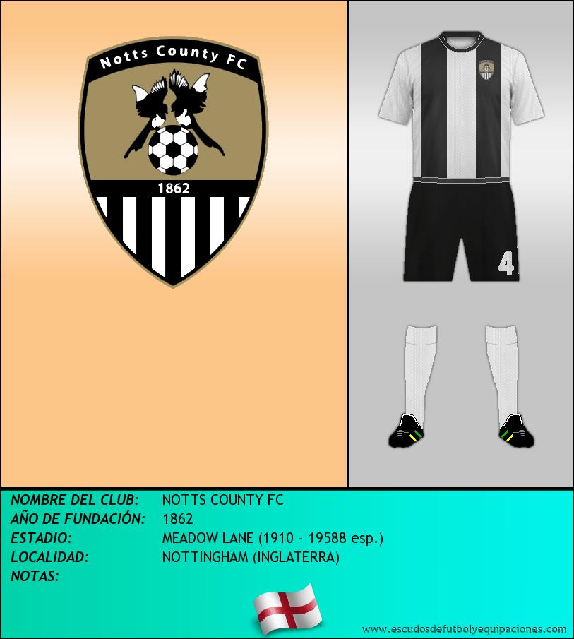 Escudo de NOTTS COUNTY FC