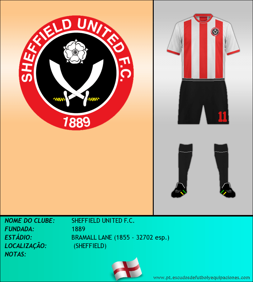 Escudo de SHEFFIELD UNITED F.C.