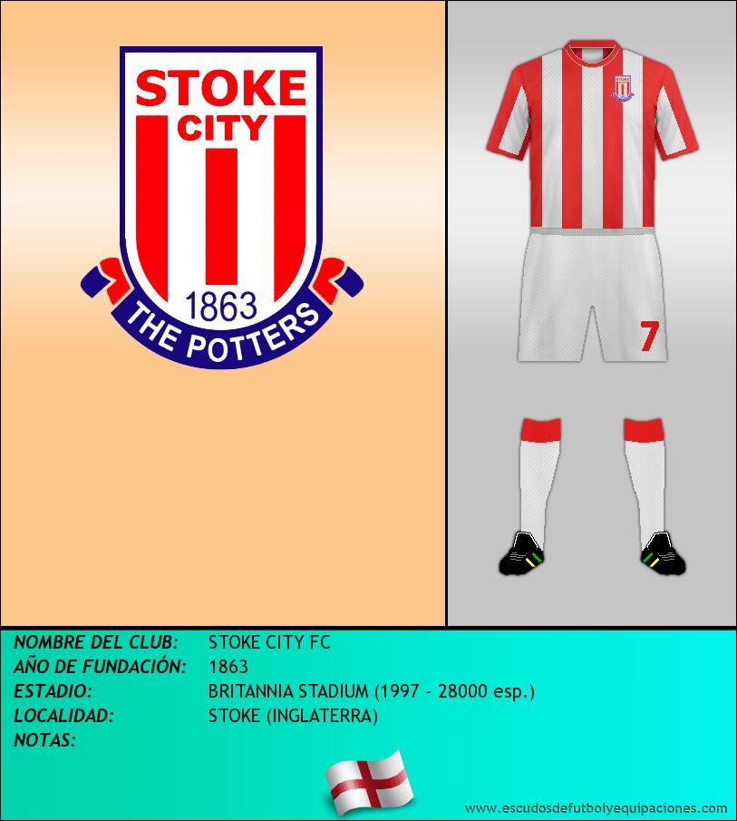 Escudo de STOKE CITY FC