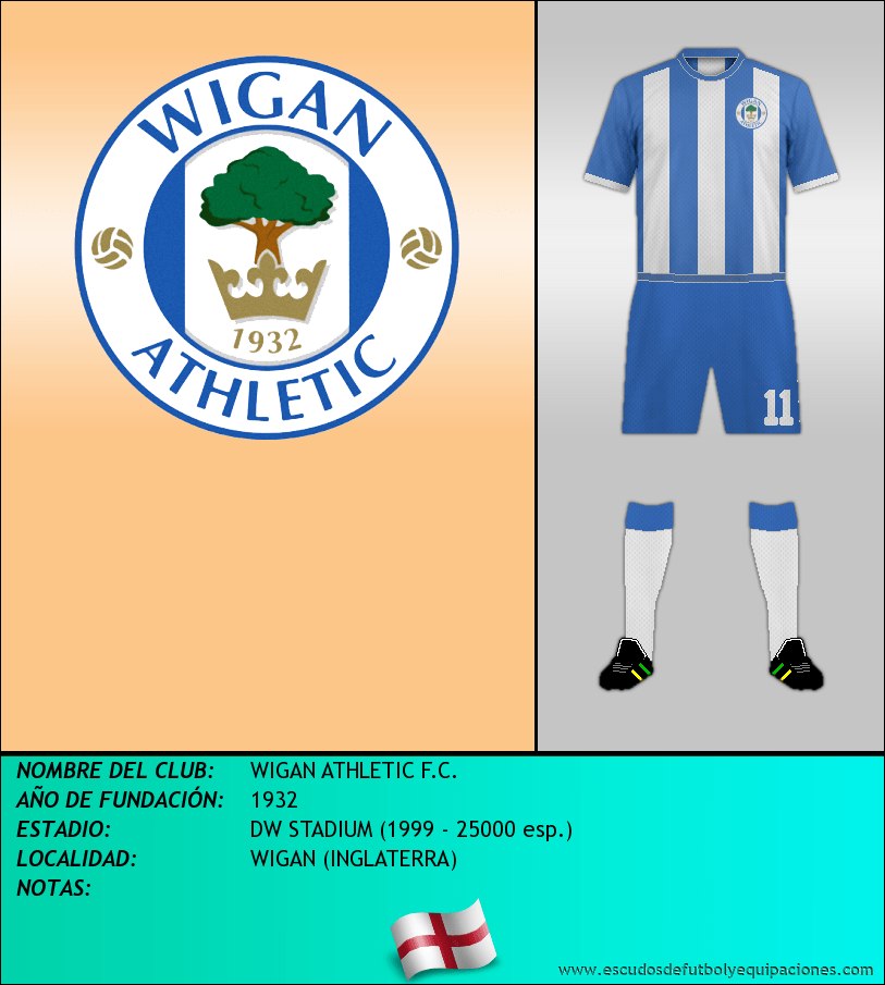 Escudo de WIGAN ATHLETIC F.C.