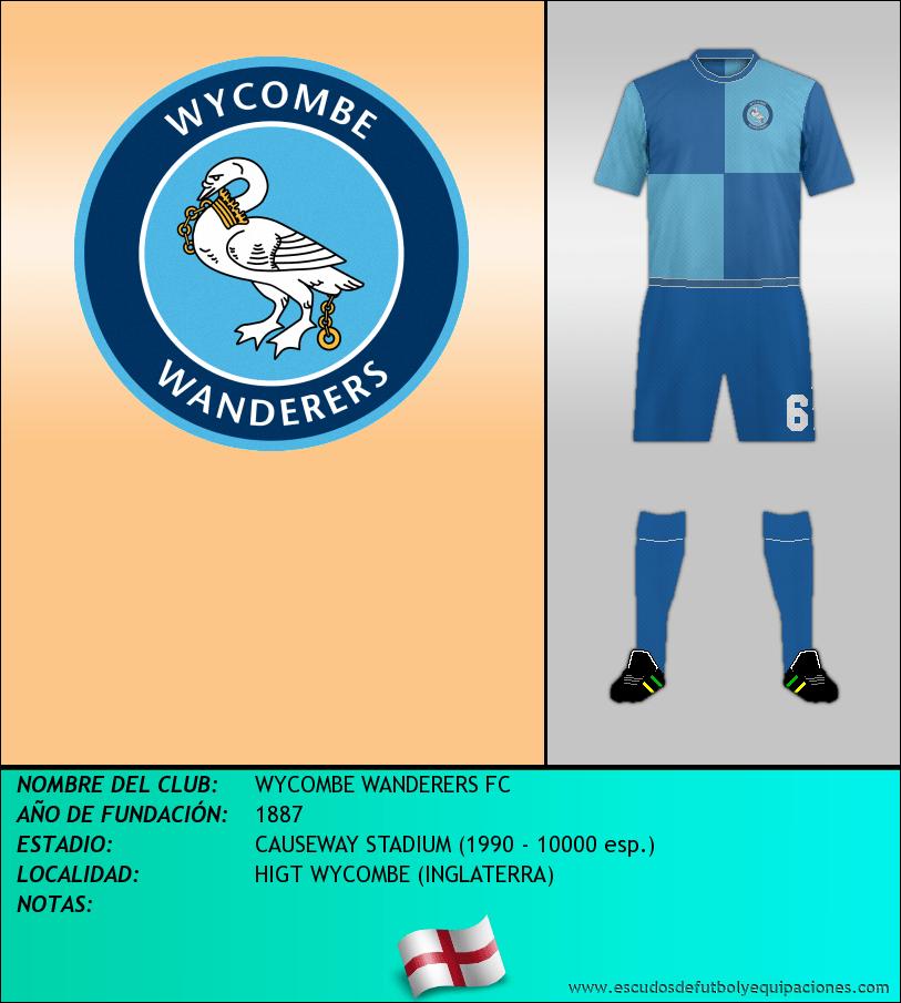 Escudo de WYCOMBE WANDERERS FC