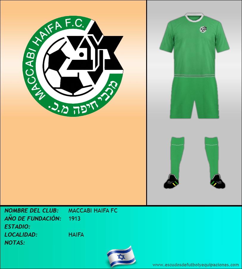 Escudo de MACCABI HAIFA FC