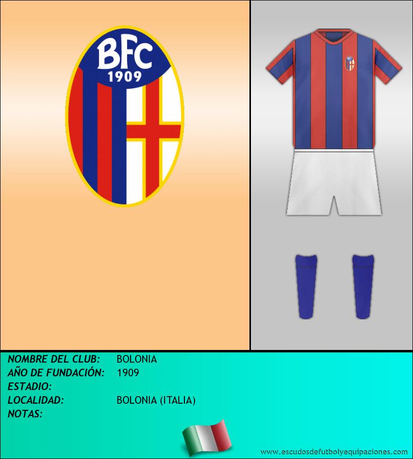Escudo de BOLONIA