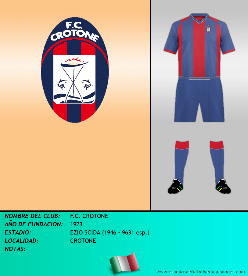 Escudo de F.C. CROTONE