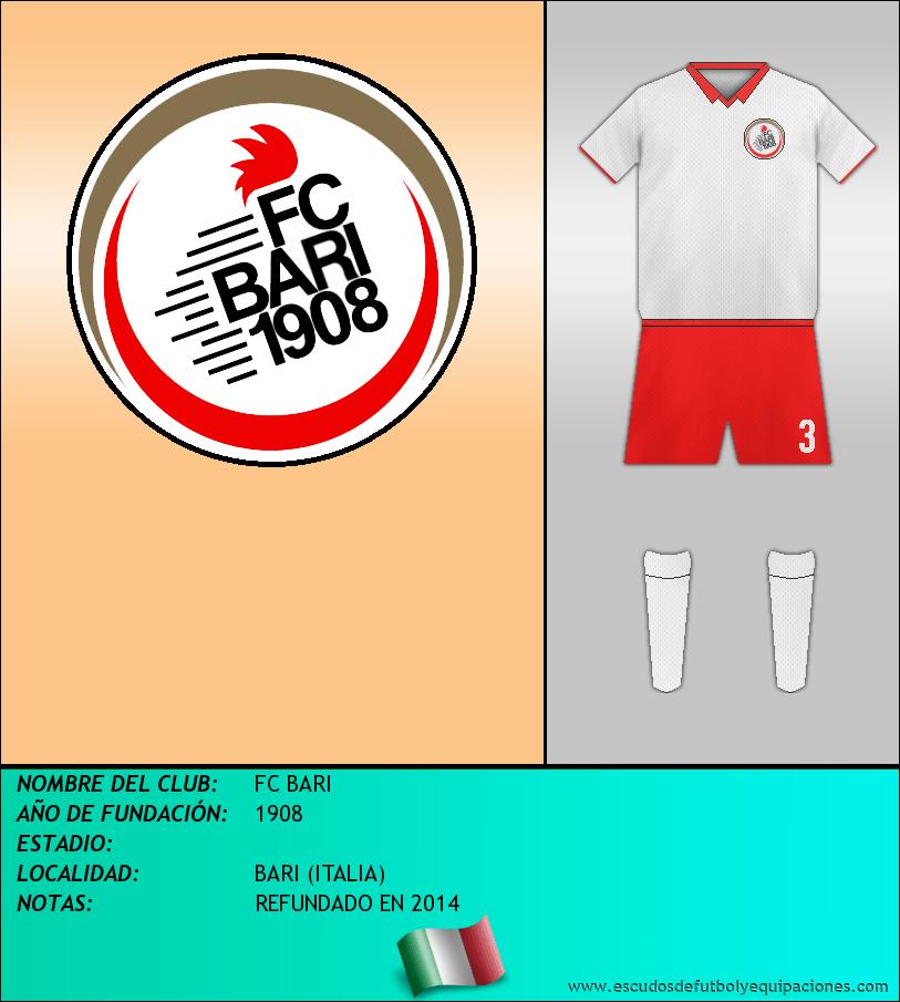 Escudo de FC BARI