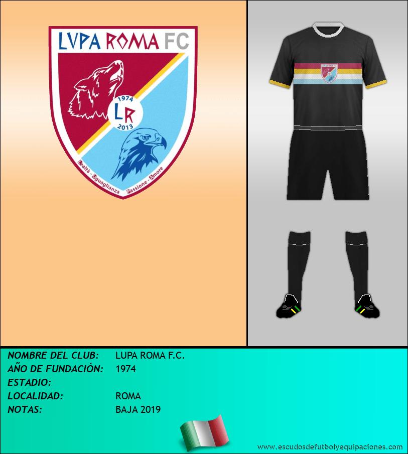 Escudo de LUPA ROMA F.C.